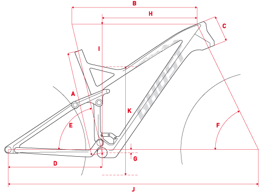 hardtail geometry